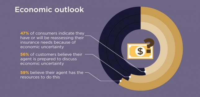 economic outlook infographic